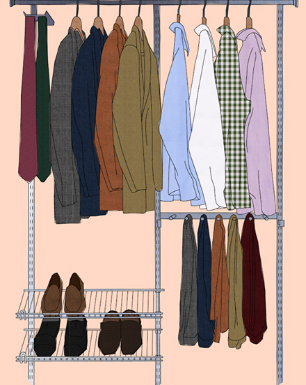 Editing Your Closet